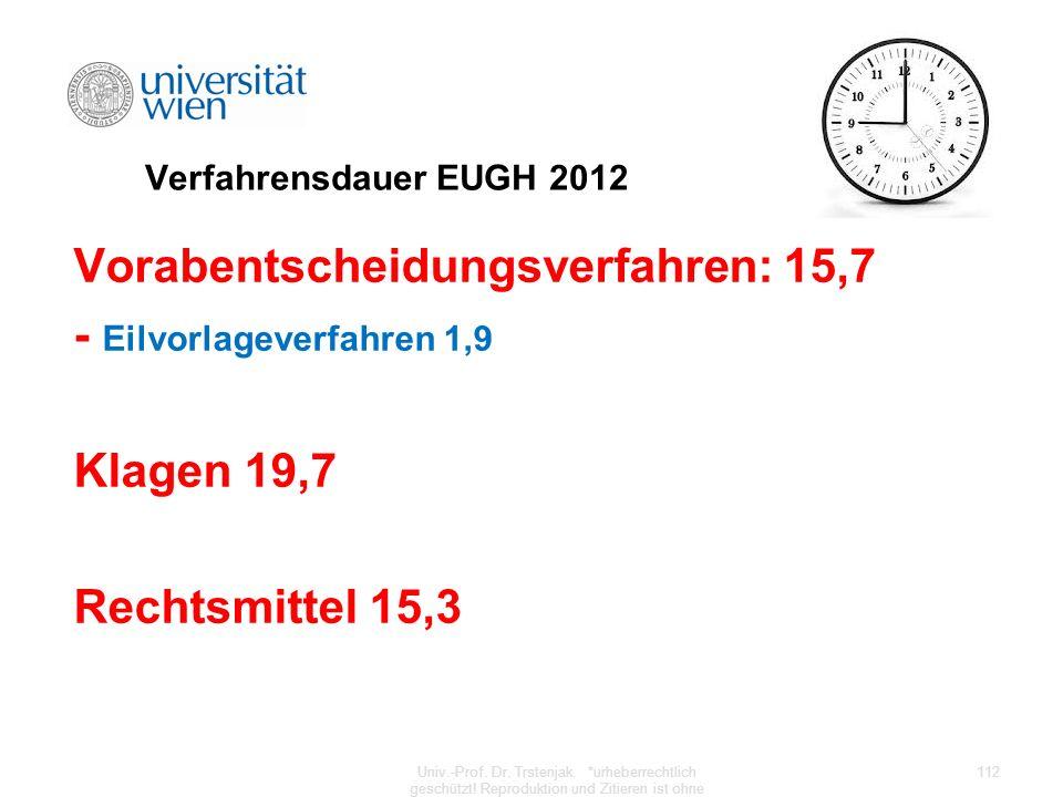 Verfahrensdauer EUGH 2012 Vorabentscheidungsverfahren: 15,7 - Eilvorlageverfahren 1,9 Klagen 19,7 Rechtsmittel 15,3