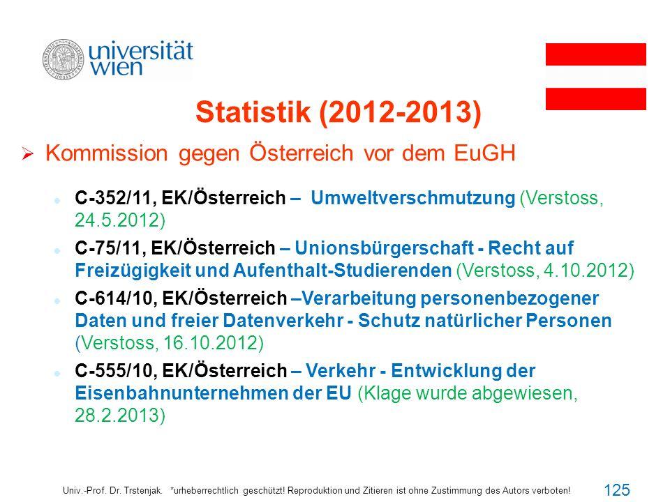 Statistik (2012-2013) Kommission gegen Österreich vor dem EuGH