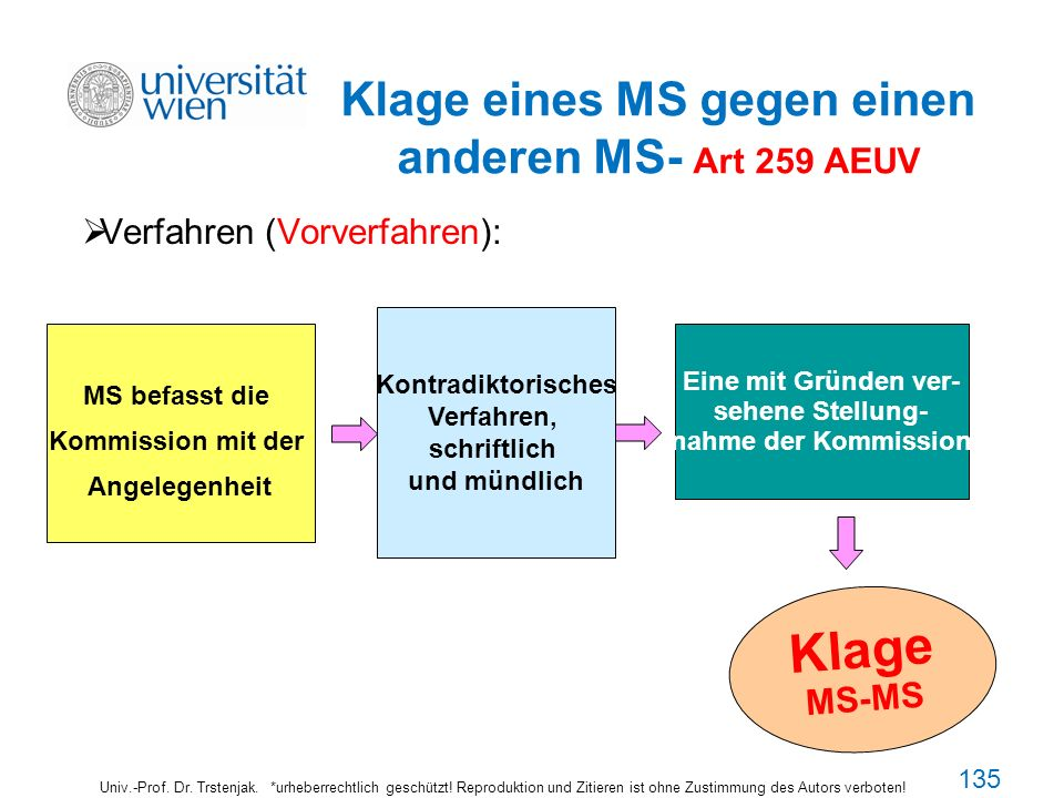 Klage eines MS gegen einen anderen MS- Art 259 AEUV