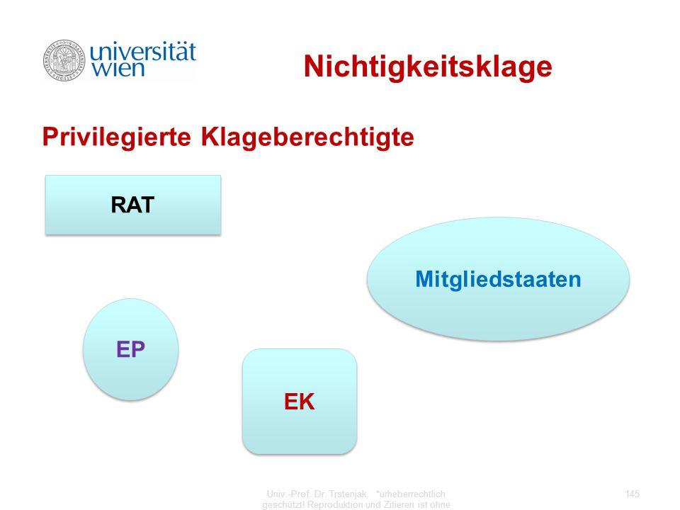 Nichtigkeitsklage Privilegierte Klageberechtigte RAT Mitgliedstaaten