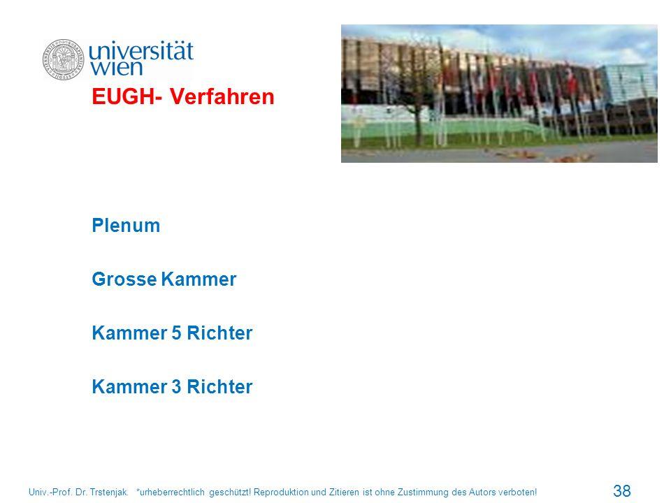 EUGH- Verfahren Plenum Grosse Kammer Kammer 5 Richter Kammer 3 Richter