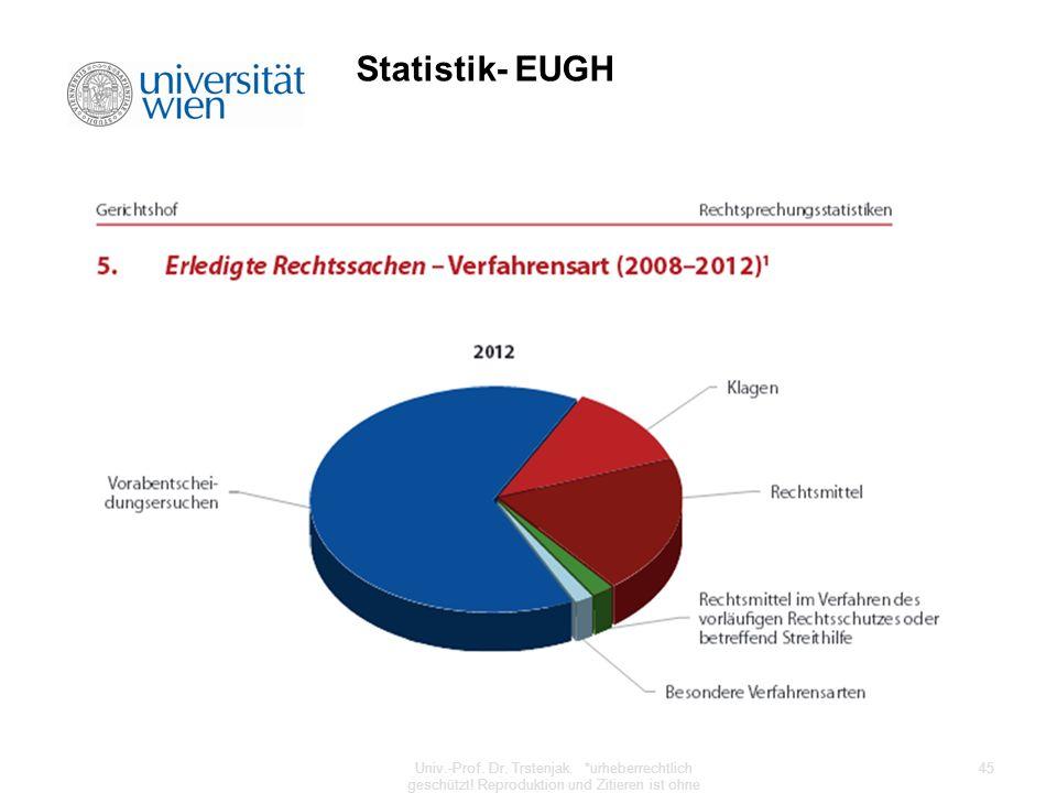 Statistik- EUGH Univ.-Prof. Dr. Trstenjak. *urheberrechtlich geschützt.