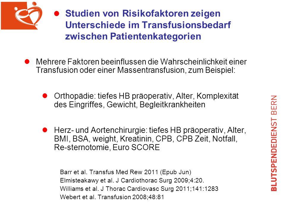 Studien von Risikofaktoren zeigen Unterschiede im Transfusionsbedarf zwischen Patientenkategorien
