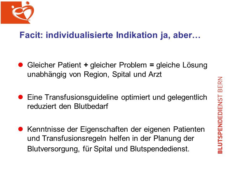 Facit: individualisierte Indikation ja, aber…