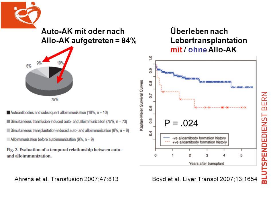 Auto-AK mit oder nach Allo-AK aufgetreten = 84%