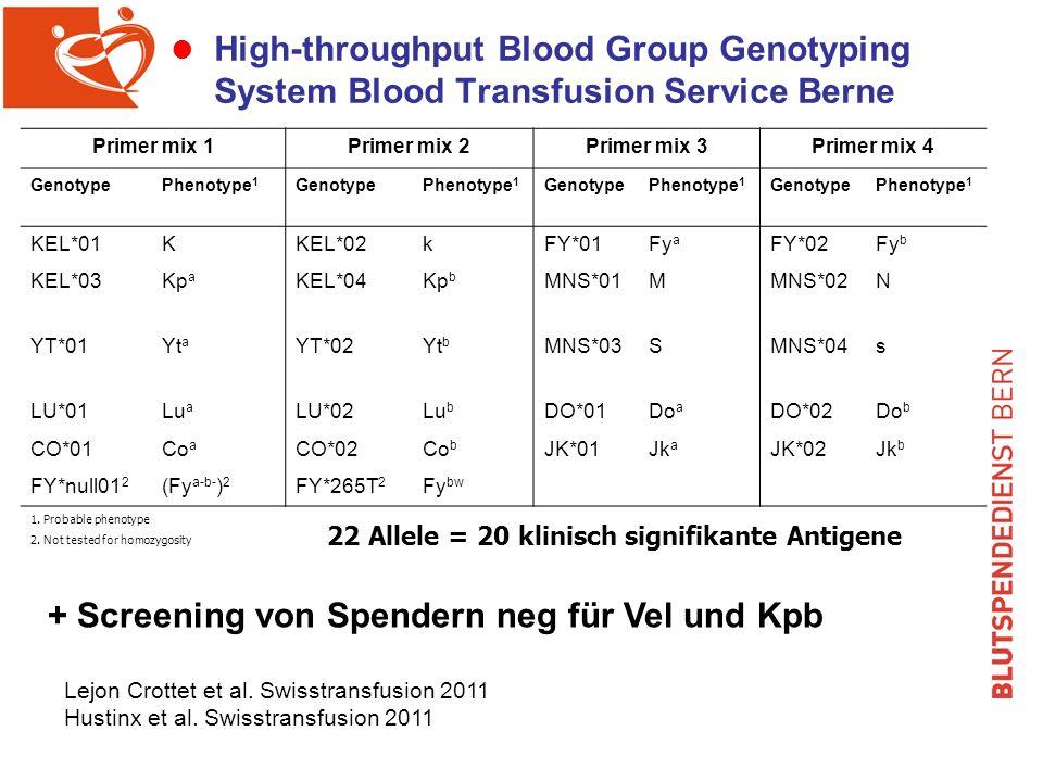 + Screening von Spendern neg für Vel und Kpb