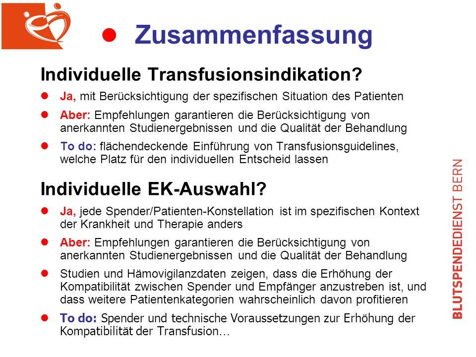 Zusammenfassung Individuelle Transfusionsindikation