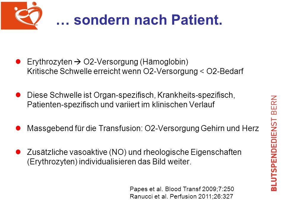 … sondern nach Patient. Erythrozyten  O2-Versorgung (Hämoglobin) Kritische Schwelle erreicht wenn O2-Versorgung < O2-Bedarf.
