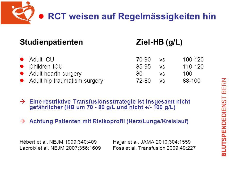 RCT weisen auf Regelmässigkeiten hin