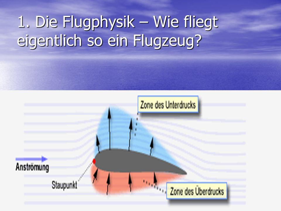 1. Die Flugphysik – Wie fliegt eigentlich so ein Flugzeug