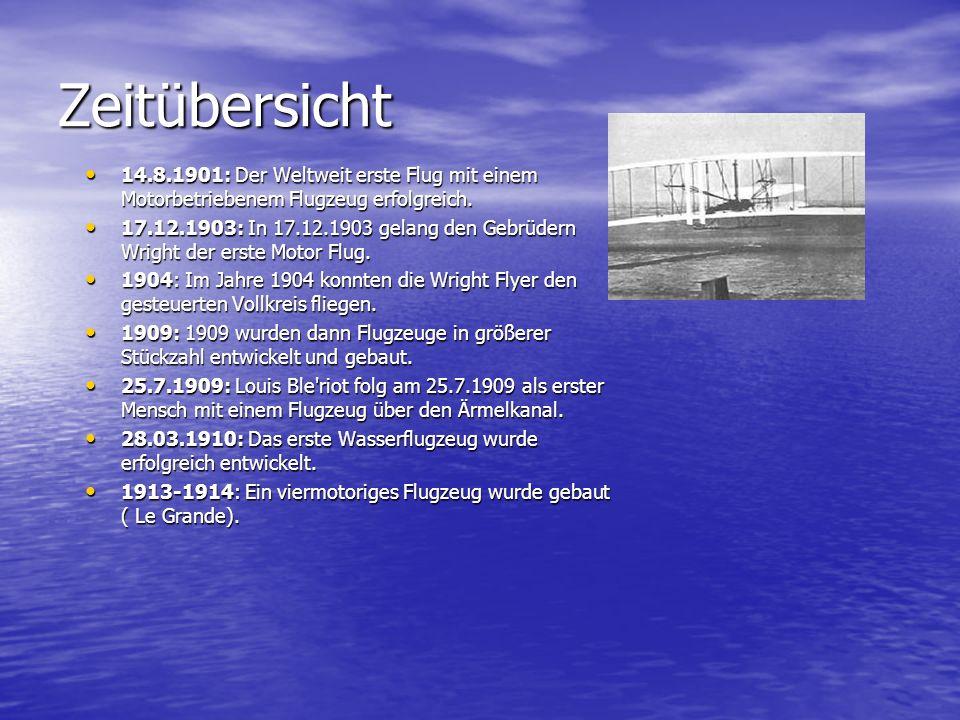 Zeitübersicht 14.8.1901: Der Weltweit erste Flug mit einem Motorbetriebenem Flugzeug erfolgreich.