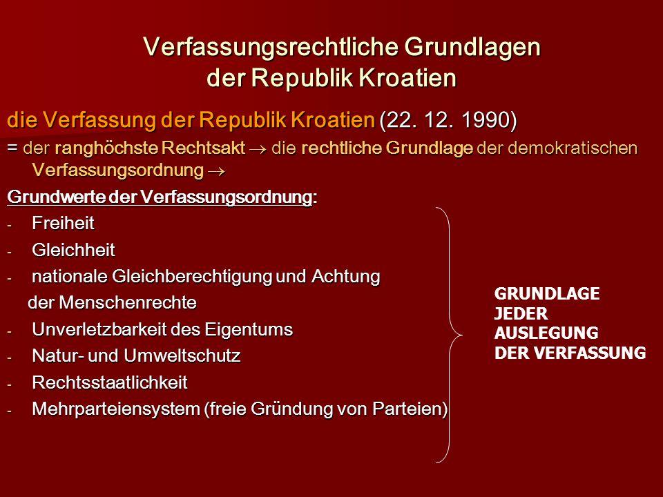 Verfassungsrechtliche Grundlagen der Republik Kroatien