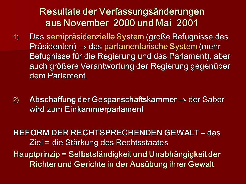 Resultate der Verfassungsänderungen aus November 2000 und Mai 2001