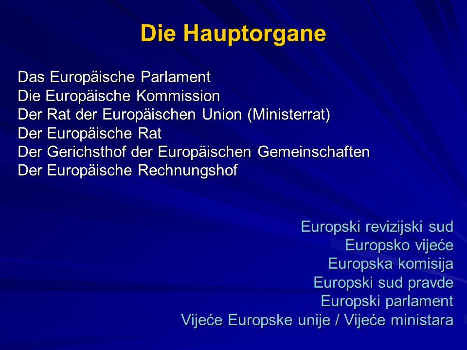 Die Hauptorgane Das Europäische Parlament Die Europäische Kommission
