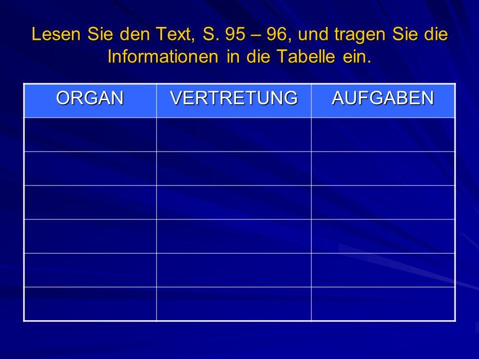 Lesen Sie den Text, S. 95 – 96, und tragen Sie die Informationen in die Tabelle ein.
