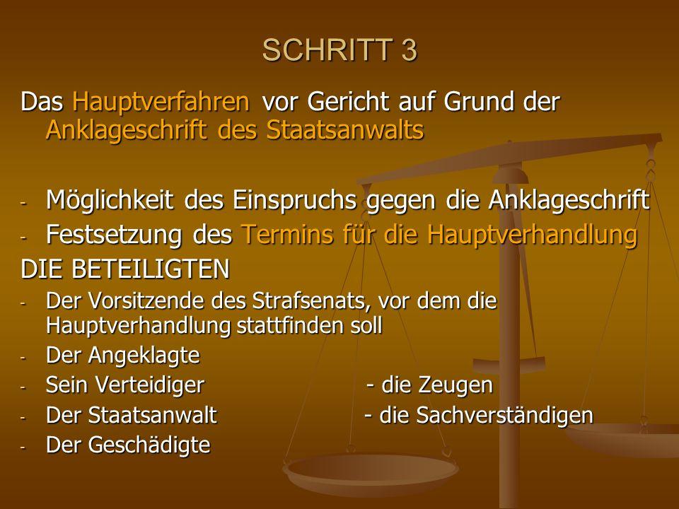 SCHRITT 3 Das Hauptverfahren vor Gericht auf Grund der Anklageschrift des Staatsanwalts. Möglichkeit des Einspruchs gegen die Anklageschrift.
