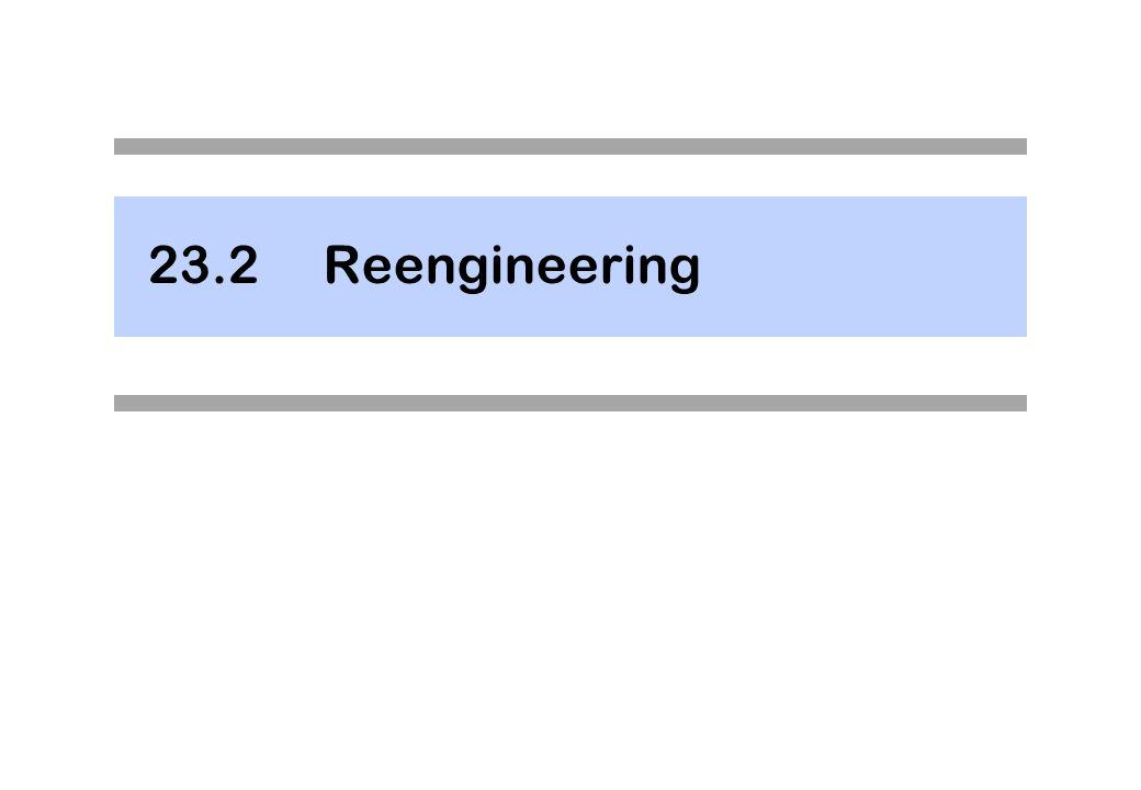 23.2 Reengineering
