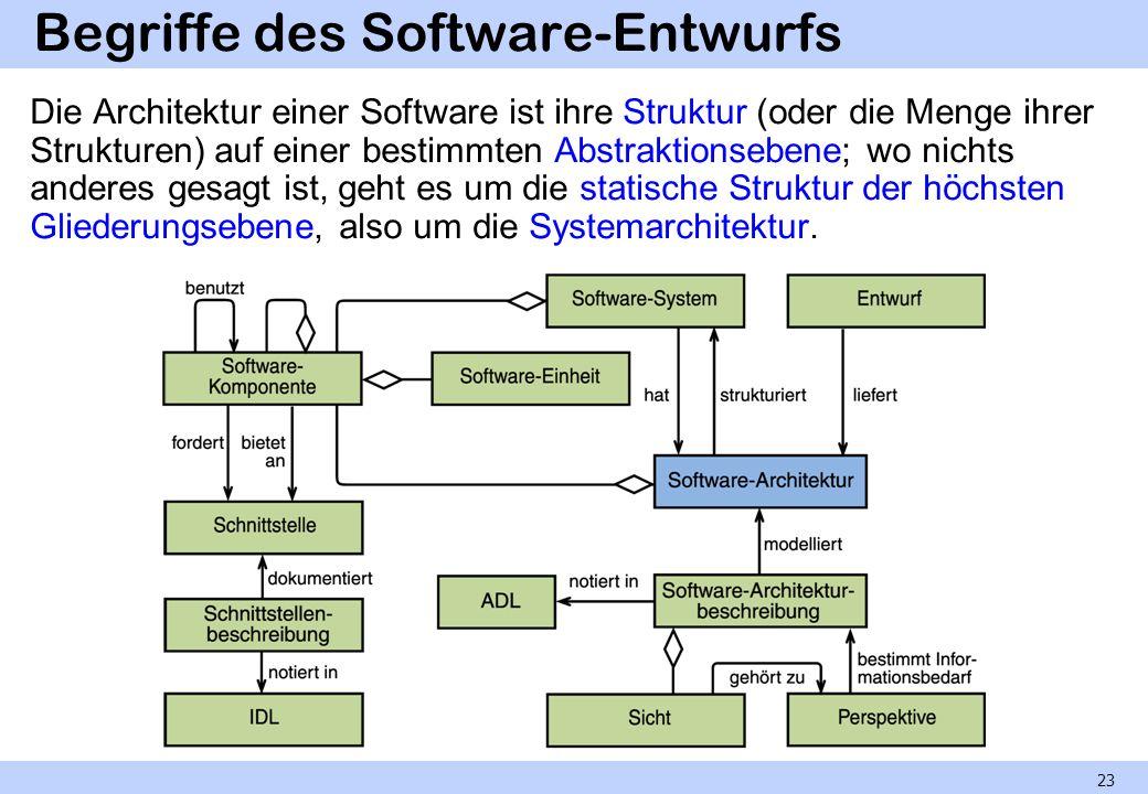 Begriffe des Software-Entwurfs