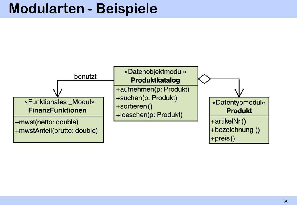 Modularten - Beispiele