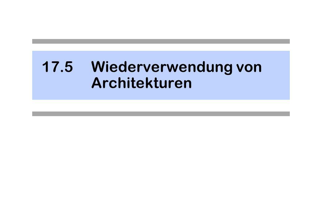 17.5 Wiederverwendung von Architekturen