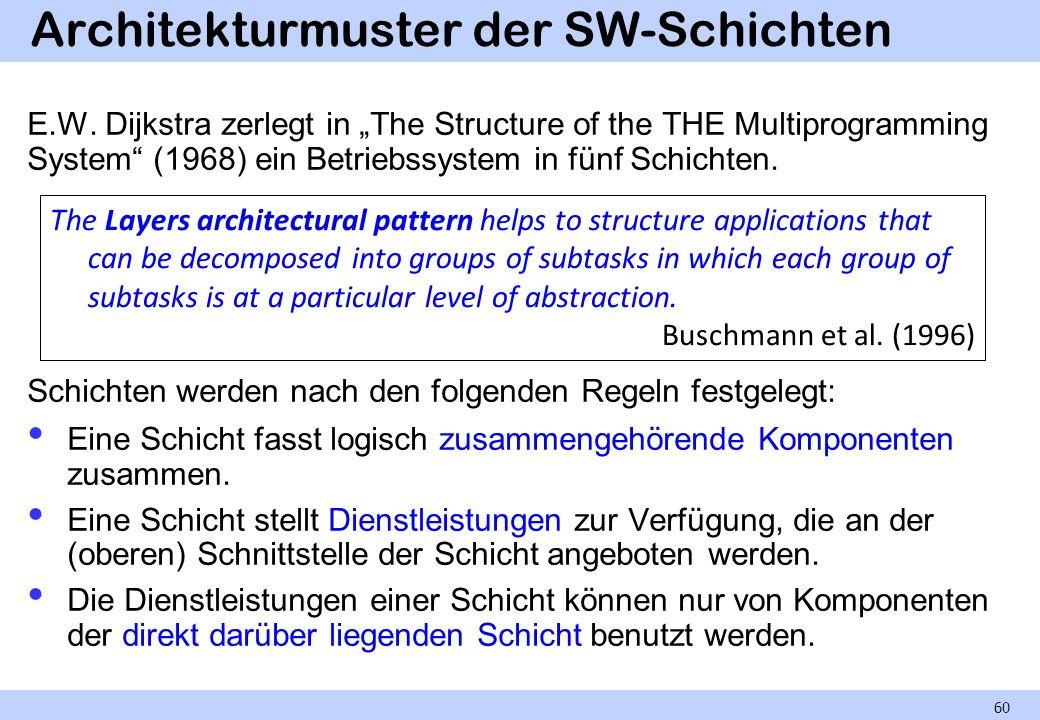 Architekturmuster der SW-Schichten