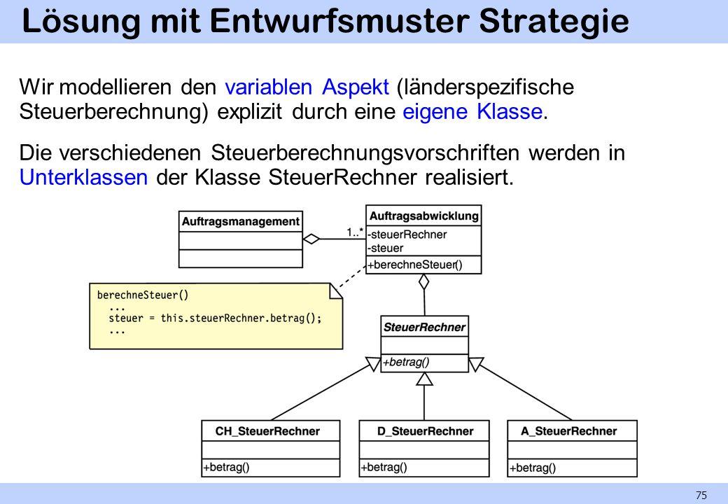 Lösung mit Entwurfsmuster Strategie