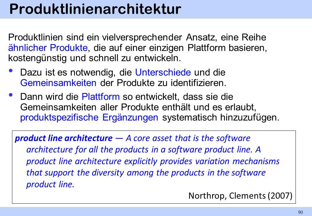 Produktlinienarchitektur