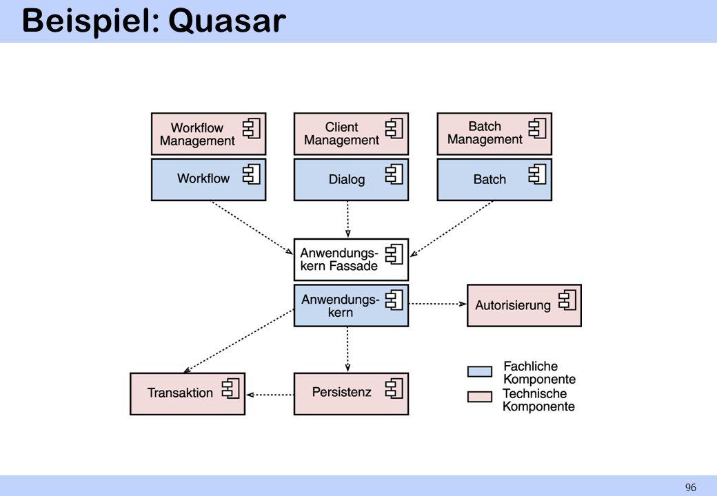 Beispiel: Quasar