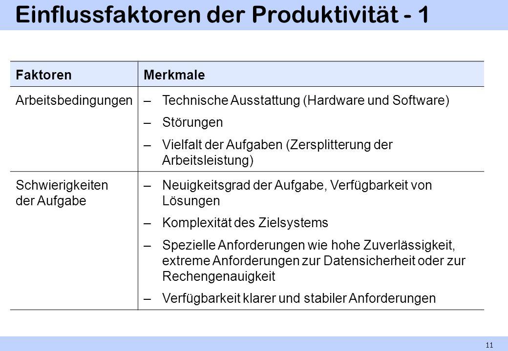 Einflussfaktoren der Produktivität - 1