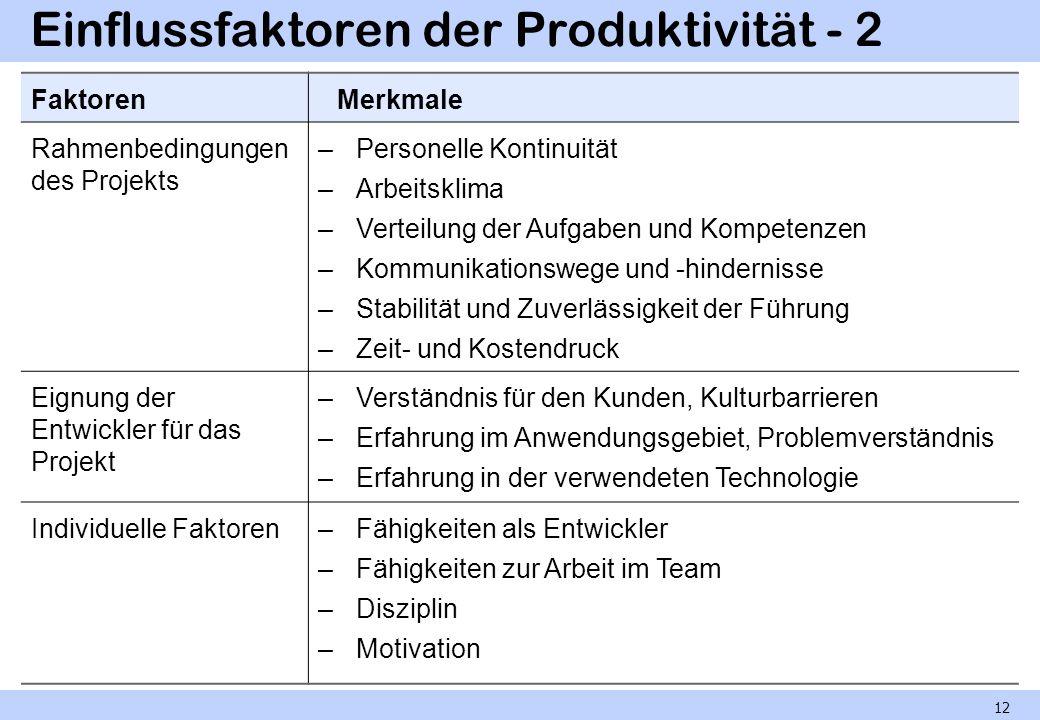 Einflussfaktoren der Produktivität - 2