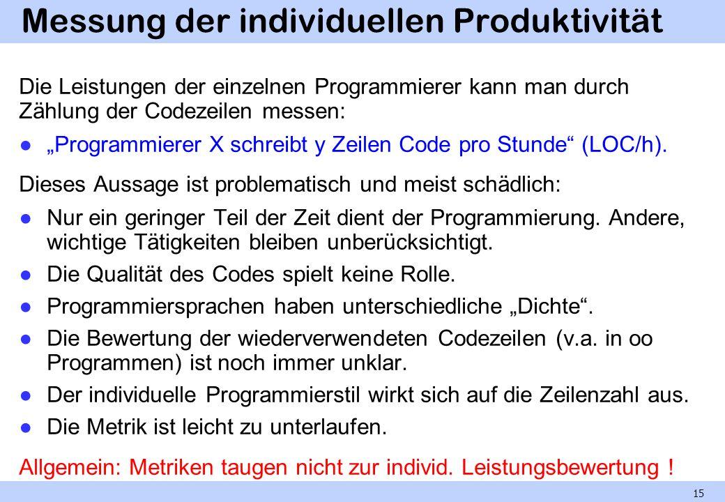 Messung der individuellen Produktivität