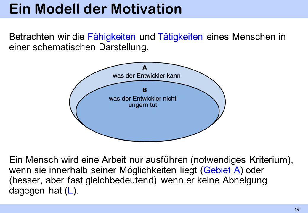 Ein Modell der Motivation