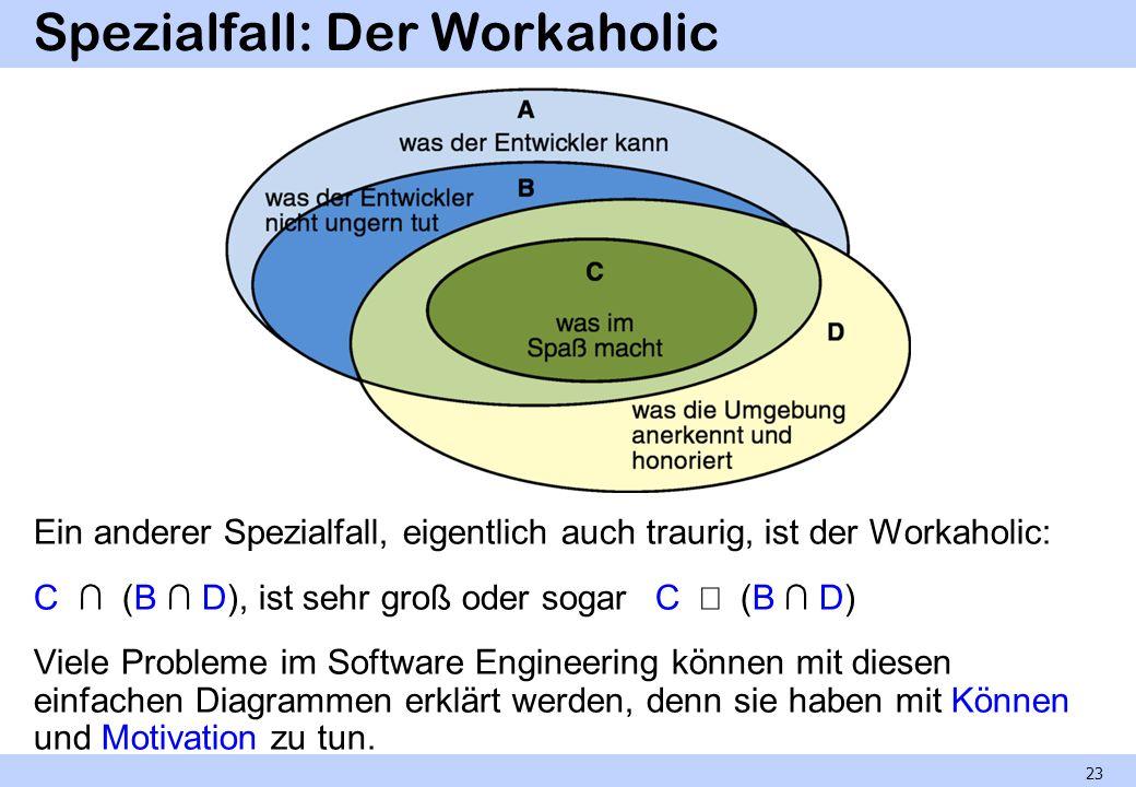 Spezialfall: Der Workaholic