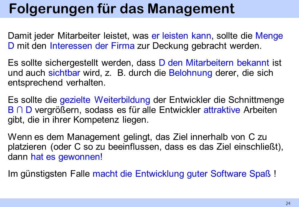 Folgerungen für das Management