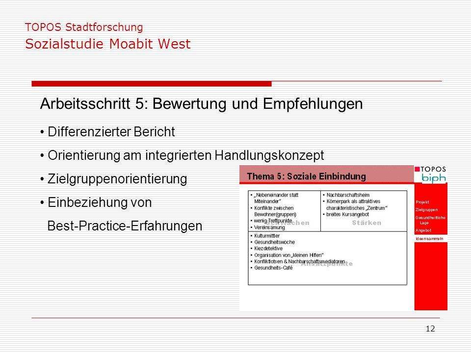TOPOS Stadtforschung Sozialstudie Moabit West