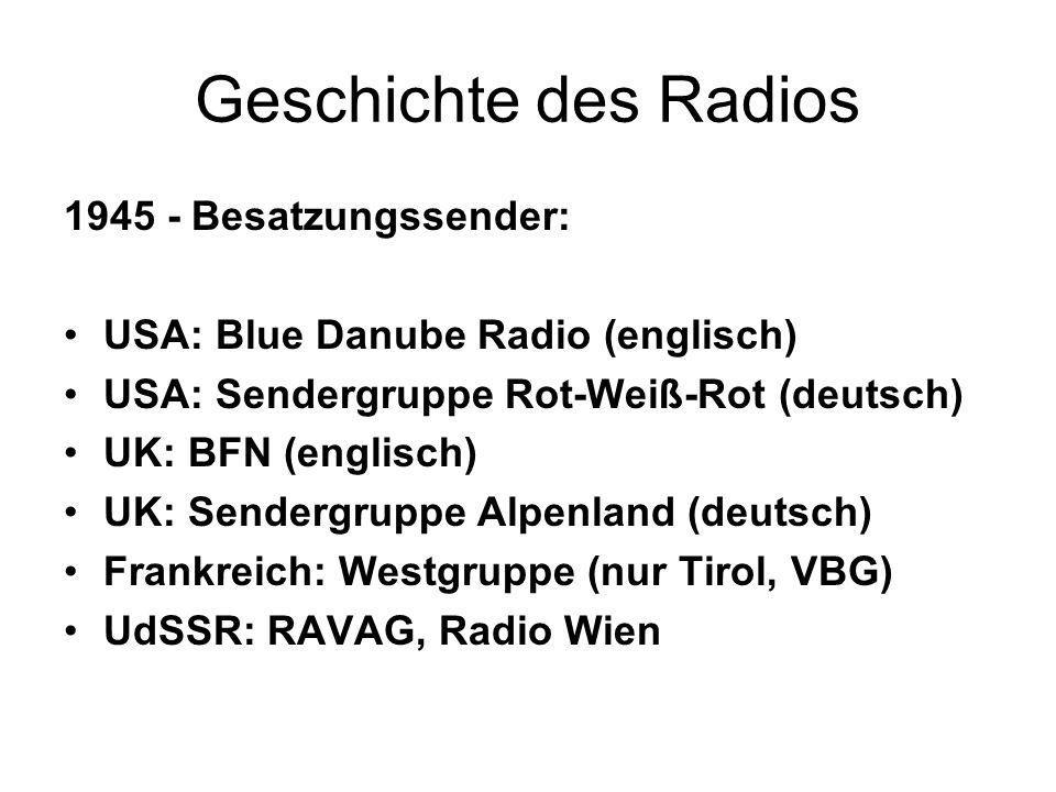 Geschichte des Radios 1945 - Besatzungssender: