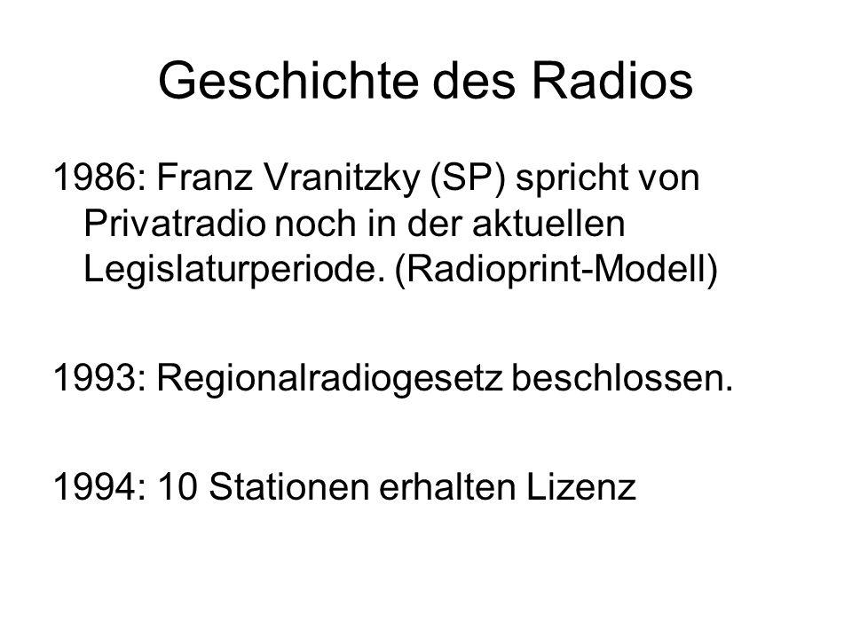 Geschichte des Radios 1986: Franz Vranitzky (SP) spricht von Privatradio noch in der aktuellen Legislaturperiode. (Radioprint-Modell)