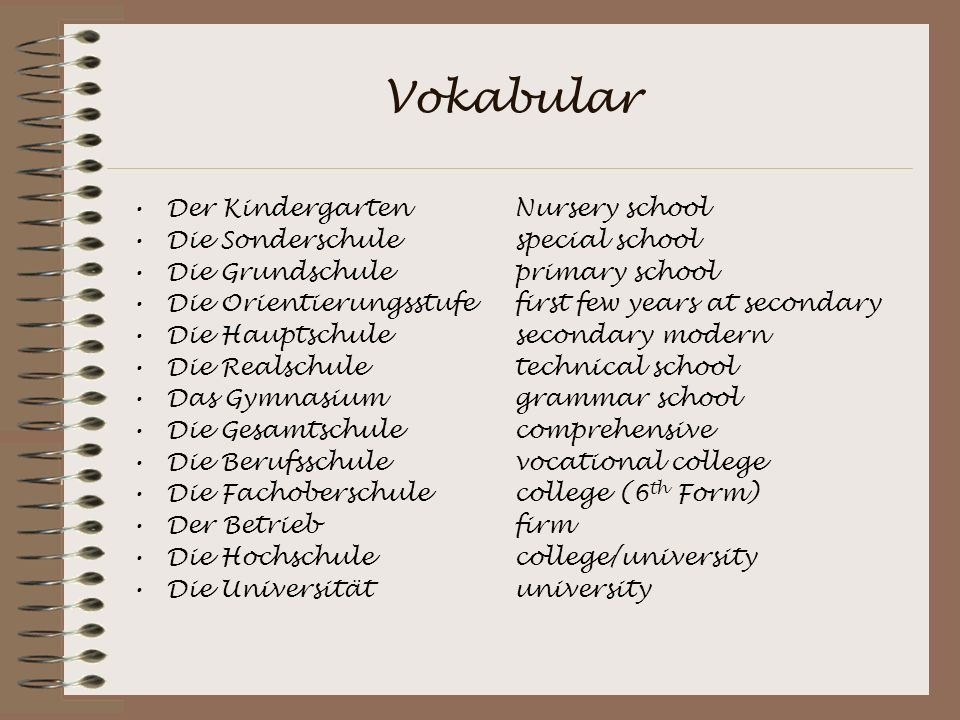 Vokabular Der Kindergarten Nursery school