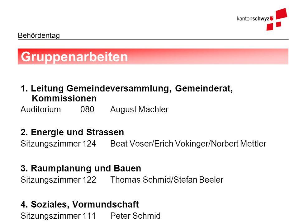 Gruppenarbeiten 1. Leitung Gemeindeversammlung, Gemeinderat, Kommissionen. Auditorium 080 August Mächler.