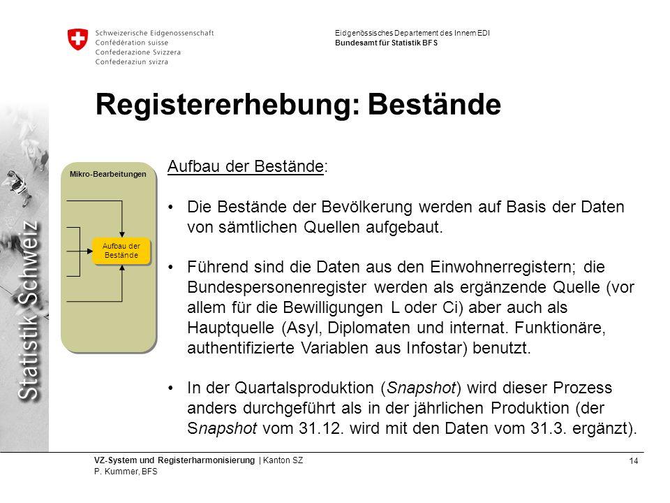 Registererhebung: Bestände