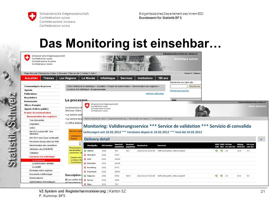 Das Monitoring ist einsehbar…