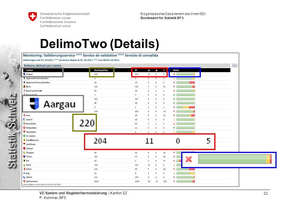 DelimoTwo (Details)