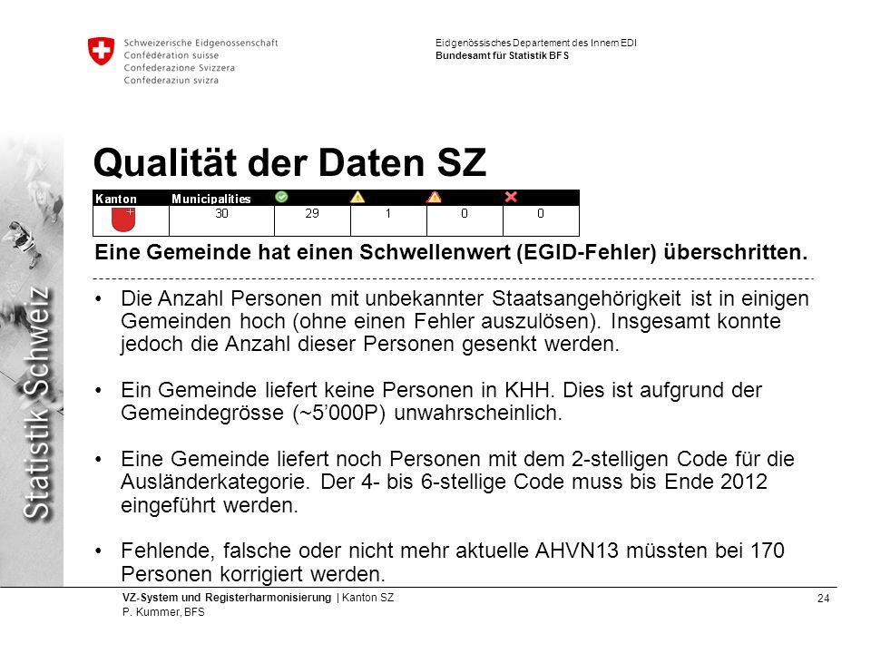 Qualität der Daten SZ Eine Gemeinde hat einen Schwellenwert (EGID-Fehler) überschritten.