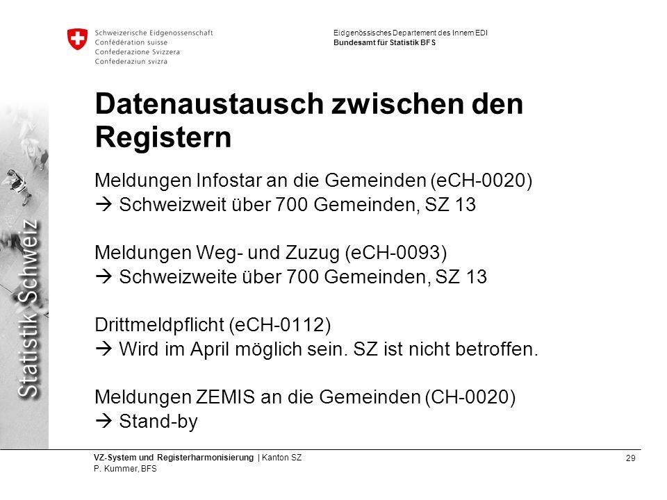 Datenaustausch zwischen den Registern