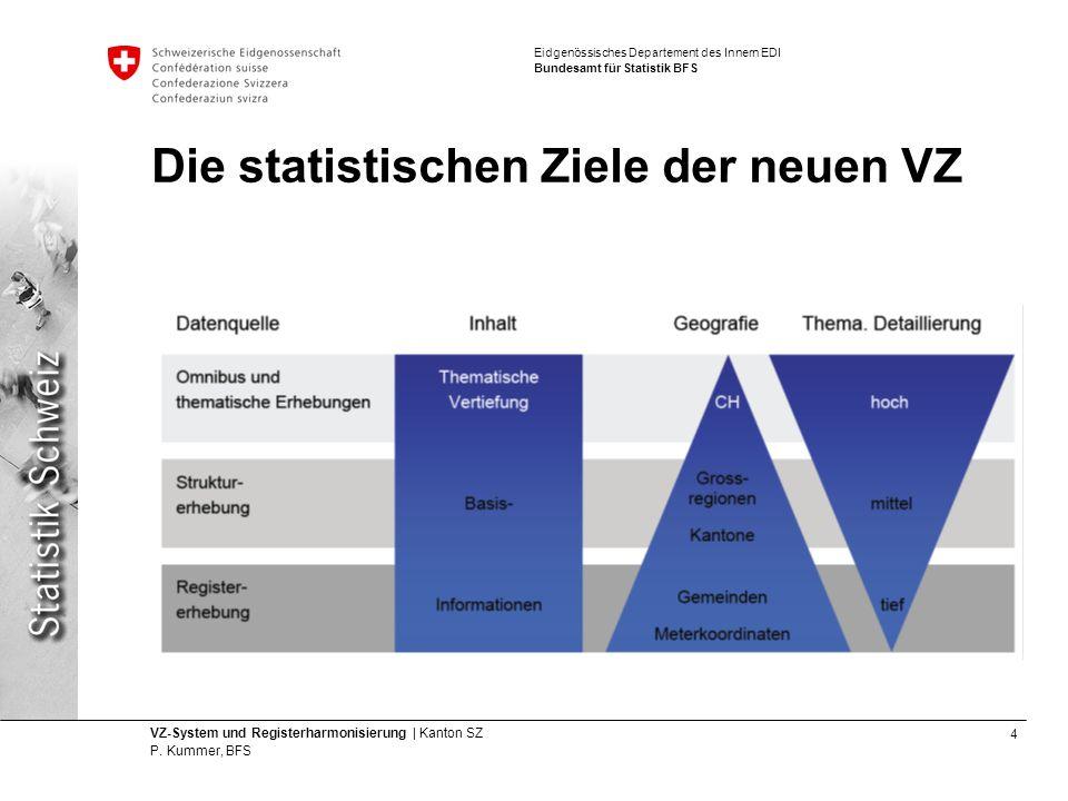 Die statistischen Ziele der neuen VZ