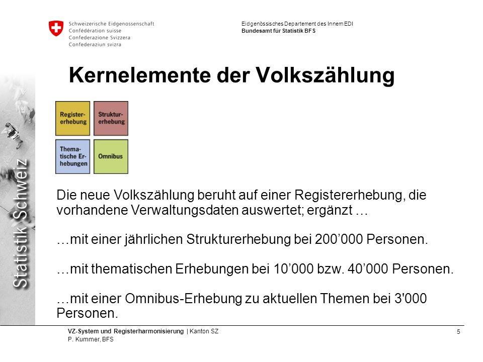 Kernelemente der Volkszählung