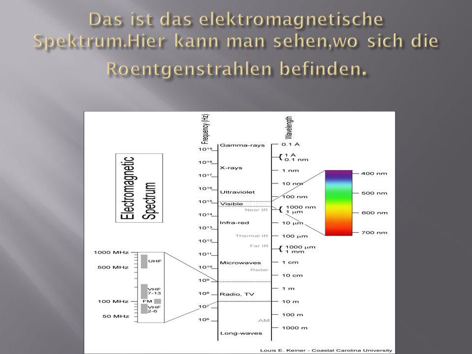 Das ist das elektromagnetische Spektrum