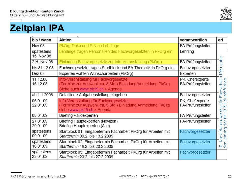 31.03.2017 Zeitplan IPA. für Kandidaten, welche die Facharbeit (IPA) unter der Leitung der PK19 ZH durchführen.