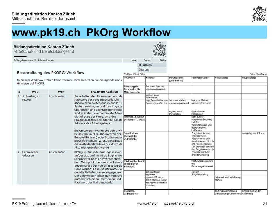 www.pk19.ch PkOrg Workflow