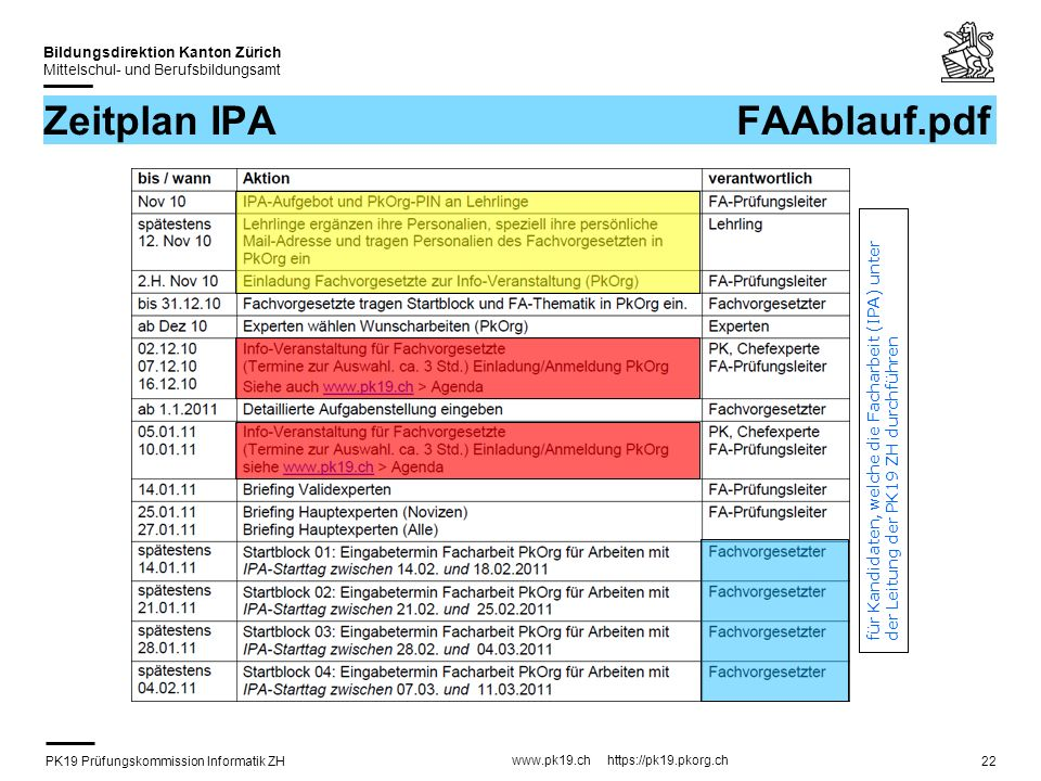 Zeitplan IPA FAAblauf.pdf